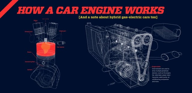 كيف يعمل محرك السيارة [ رسوم متحركة - Animation ]