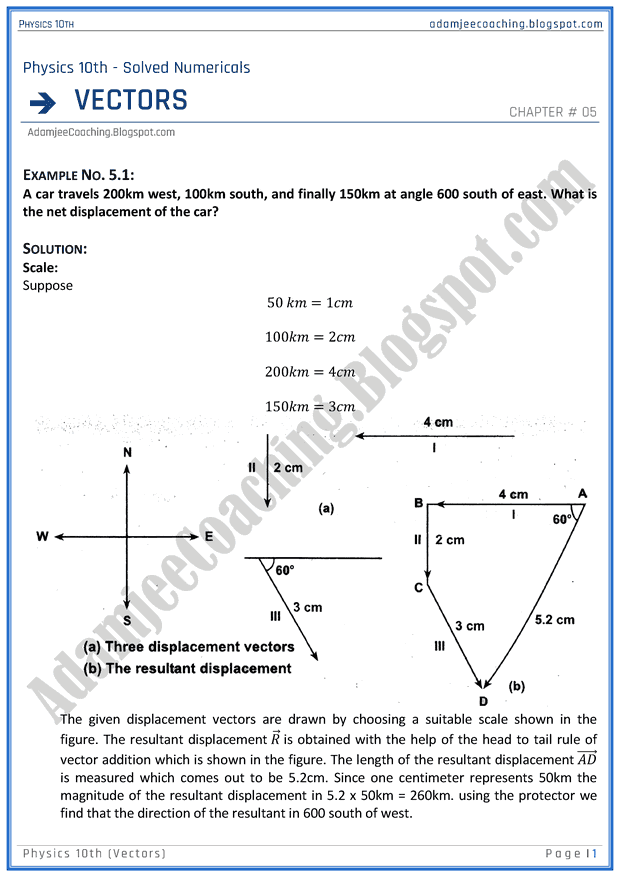 68 SOLVED NUMERICAL PROBLEMS IN PHYSICS CLASS 9, PROBLEMS 9