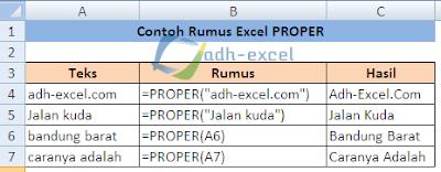rumus PROPER pada Excel