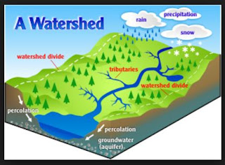 Delineation of watershed in Amravati teh