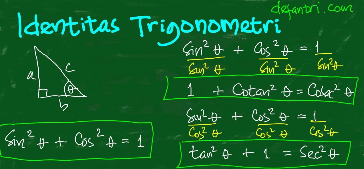 Mengenal, Menggunakan dan Membuktikan Identitas Trigonometri Dasar
