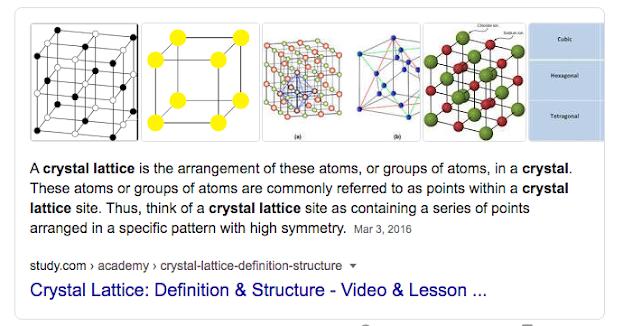Crystal Lattice Image