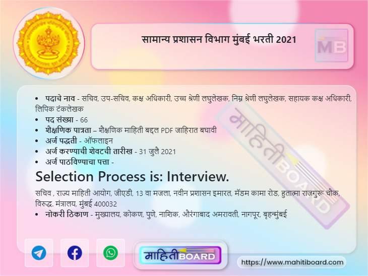 GAD Mumbai Bharti 2021
