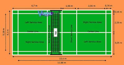 Gambar Dan Ukuran Lapangan Bulu Tangkis (Badminton) Beserta Keterangannya