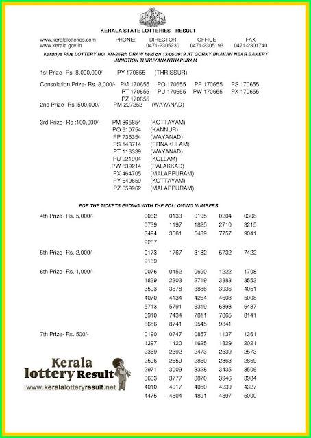Kerala Lotteries Results 13-06-2019 KARUNYA PLUS Lottery Result KN-269 keralalotteryresult.net