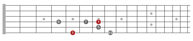 pentatonic scale guitar chart