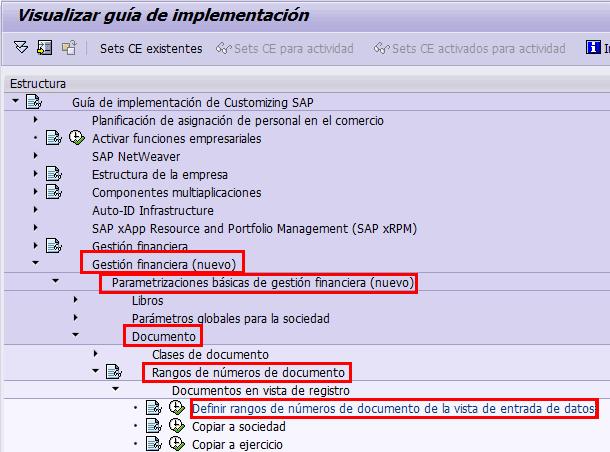 SAP New GL