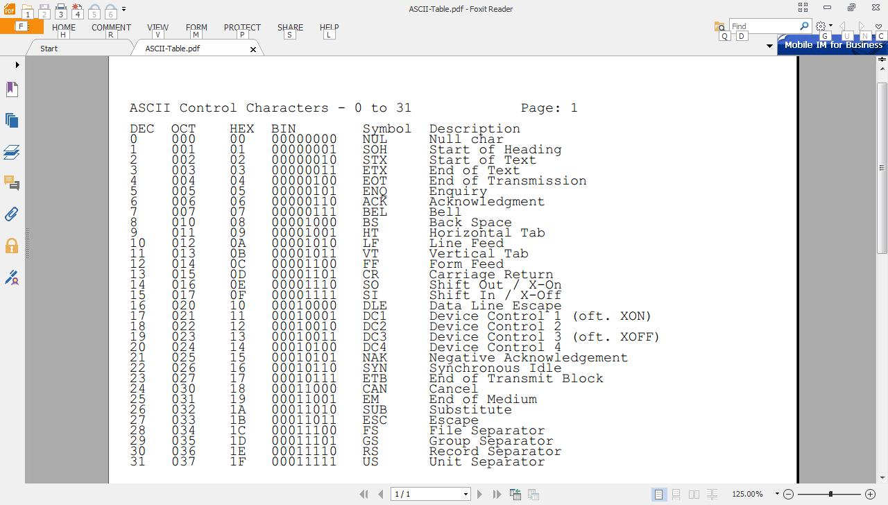 jugad2 - Vasudev Ram on software innovation: ASCII Table to