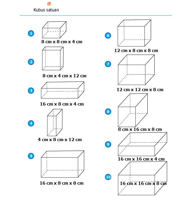 Pengukuran adalah suatu proses memberikan bilangan kepada kualitas fisik panjang Mengukur Volume Balok dengan Kubus Satuan
