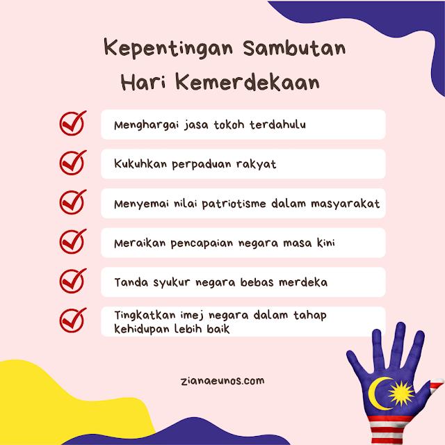 Kepentingan Sambutan Hari Kemerdekaan Malaysia