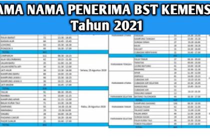 INILAH Nama Penerima BST Rp200-600 Ribu per KK Non PKH Dari Kemensos, Cek Nama Anda Ada Tau Tidak DISINI