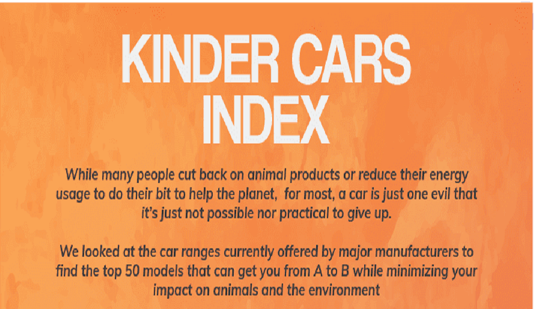 50 Motors to Get You Around While Doing Your Bit to Cut Back #Infographic