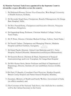 12 Doctors list by SC