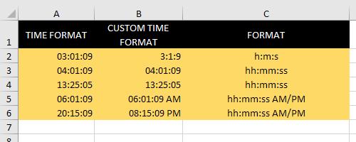 Contoh custom time format pada excel
