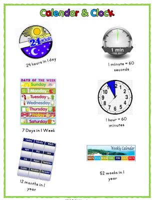Calendar/Clock Concepts Poster