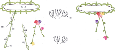 Ажурные митенки, связанные крючком