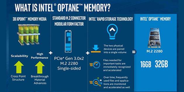 """Mengenal Intel Optane Memory H10 """" Intel Optane dan Storage SSD Dalam Satu Board """""""