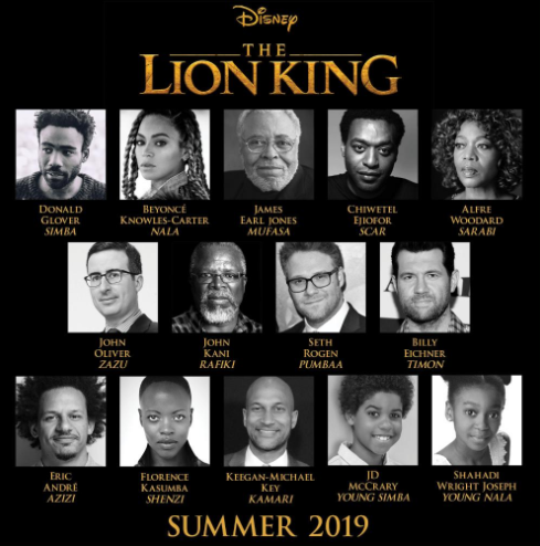 Beyonce Will Voice Nala in Live-Action Adaptation of 'The Lion King'
