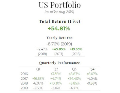 July 2019 US Portfolio Performance Report. Overall = +54.81%, YTD = -8.76%