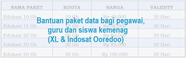 Bantuan paket data bagi pegawai, guru dan siswa kemenag (XL & Indosat Ooredoo)