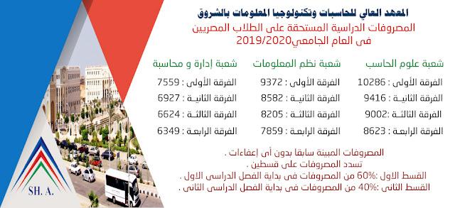 مصروفات الدراسة (للمعهد العالي للحاسبات باكاديمية الشروق)  للعام الجامعي 2019 - 2020