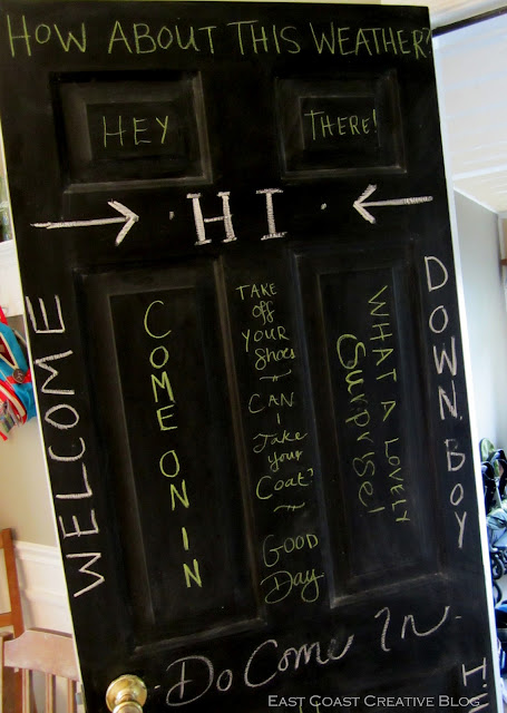 write on a chalkboard door