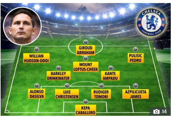 Chelsea Line-up under lampard