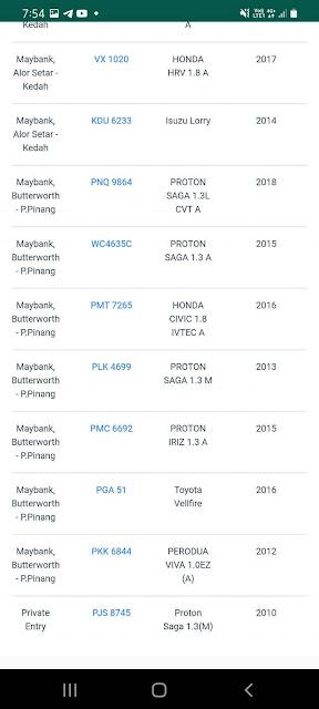 Contoh senarai Kereta-kereta yang dilelong oleh pihak Maybank di seluruh Malaysia