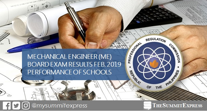 Mechanical Engineering ME, CPM board exam result February 2019: performance of schools
