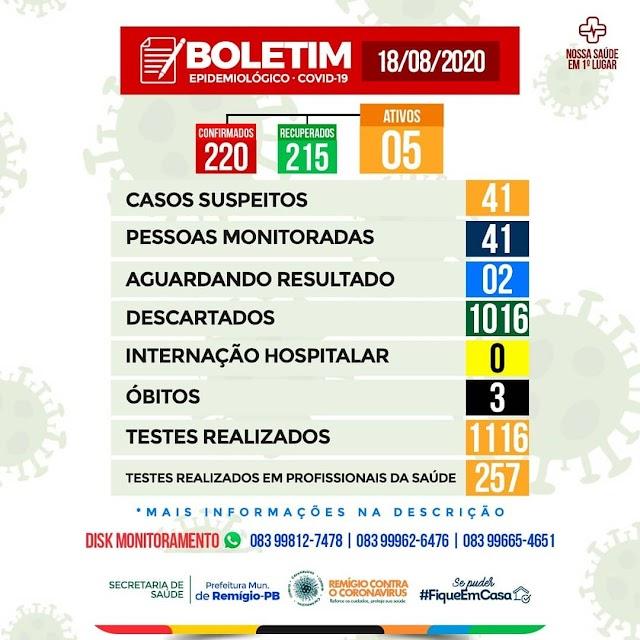 Boletim Epidemiólogo desta Terça-feira (18),da cidade de Remígio