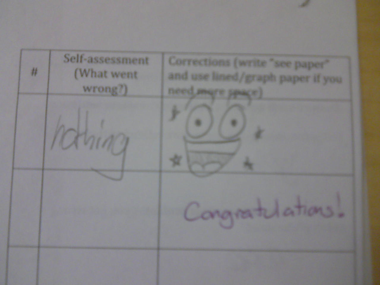 Drawing On Math Test Corrections