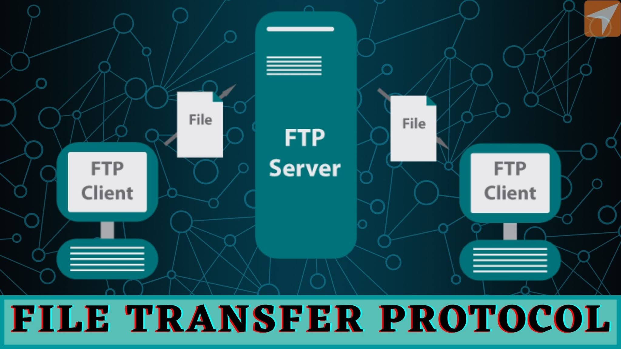 What is File Transfer Protocol in Hindi