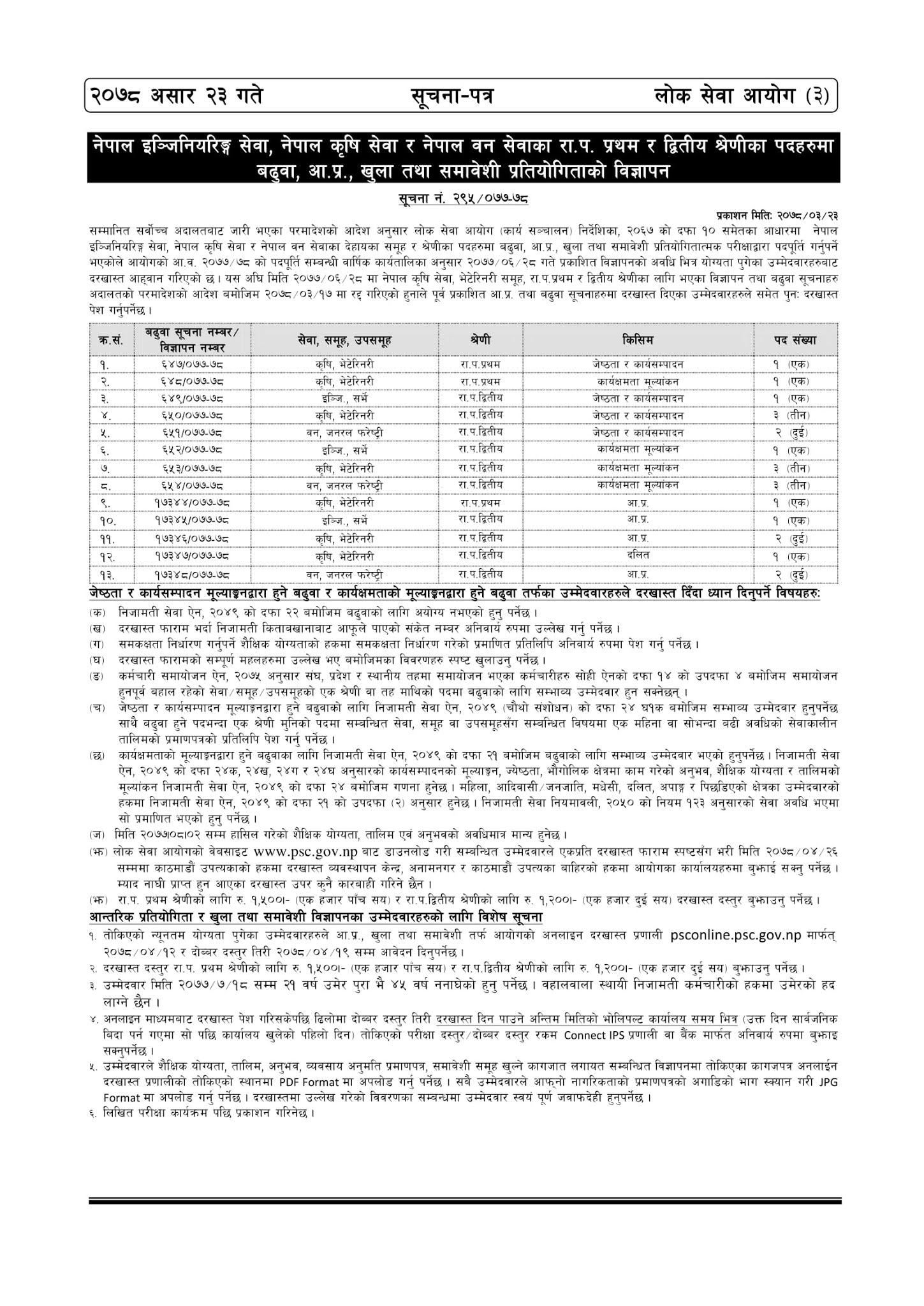 Lok Sewa Aayog Weekly Notice 2078 Ashad 23