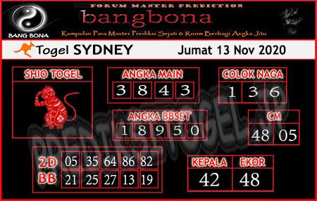 Prediksi Bangbona Sydney Jumat 13 November 2020