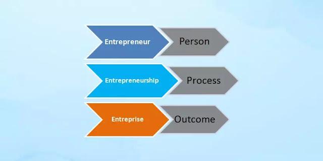 Perbedaan Entrepreneur dan Entrepreneurship