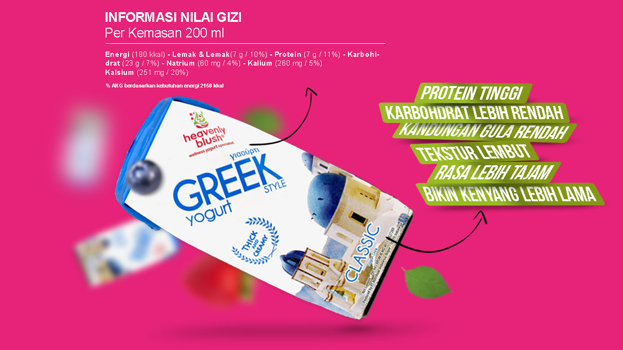 Komposisi Greek Yogurt