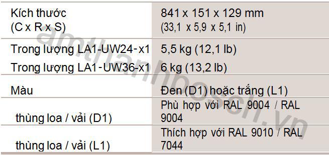 Thông số kỹ thuật loạt cột