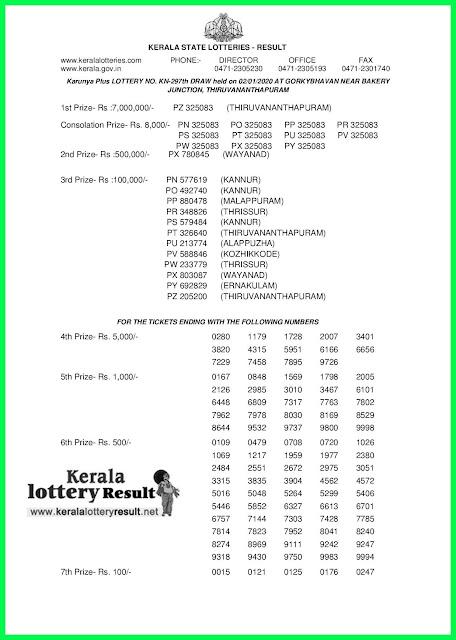 Kerala  Lottery Result 02-01-2020 Karunya Plus KN-297 (keralalotteryresult.net)-