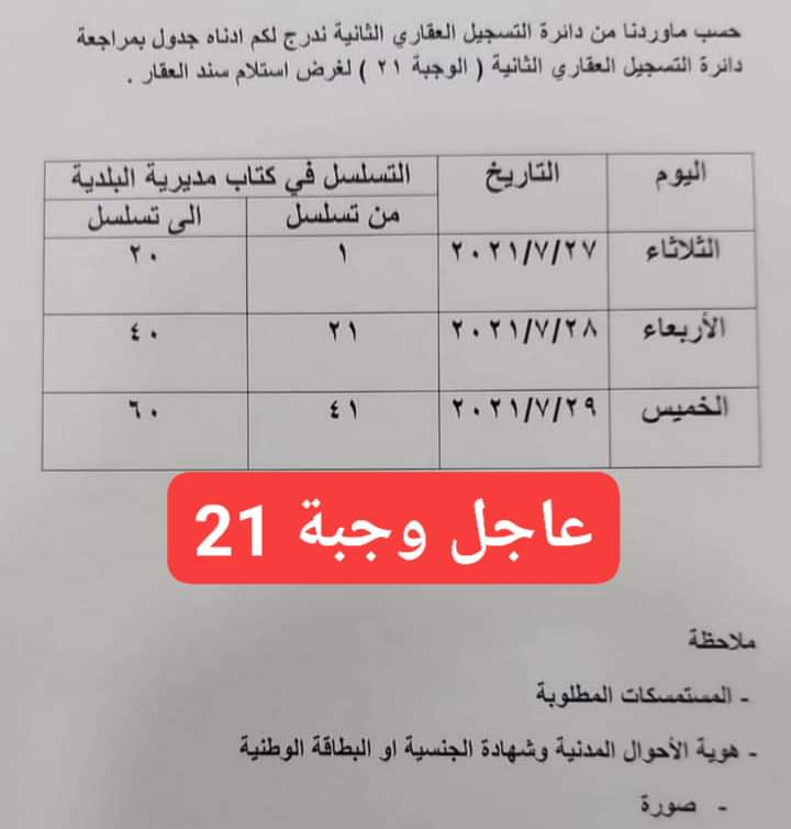 جدول استلام سندات قطع الاراضي من خلال دائرة التسجيل العقاري