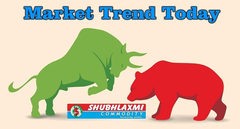 MCX Commodity Market Trend Today
