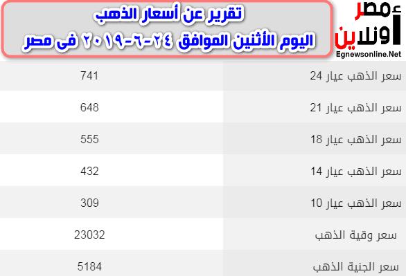 تقرير عن أسعار الذهب اليوم الأثنين الموافق 24-6-2019 فى مصر