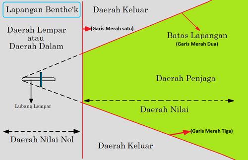 Benthek Games Image 2 - Field