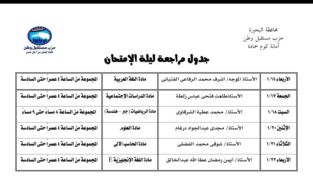 بمشيئة الله غدا الأربعاء حزب مستقبل وطن بكوم حماده يقيم فاعلية المراجعات النهائية للشهادة الإعدادية