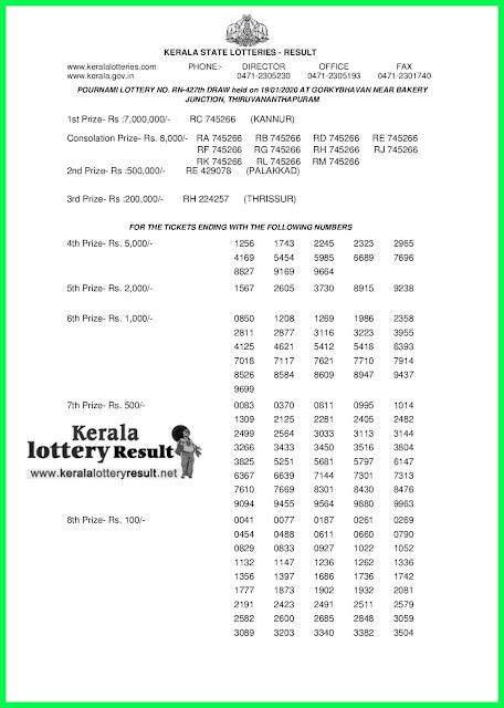 Kerala Lottery Result 19-01-2020 Pournami RN-427 (Keralalotteryresult.net)