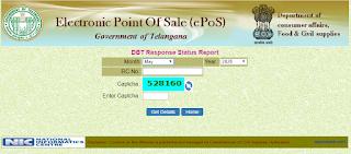 TS CM KCR 1500 Rs Status Check