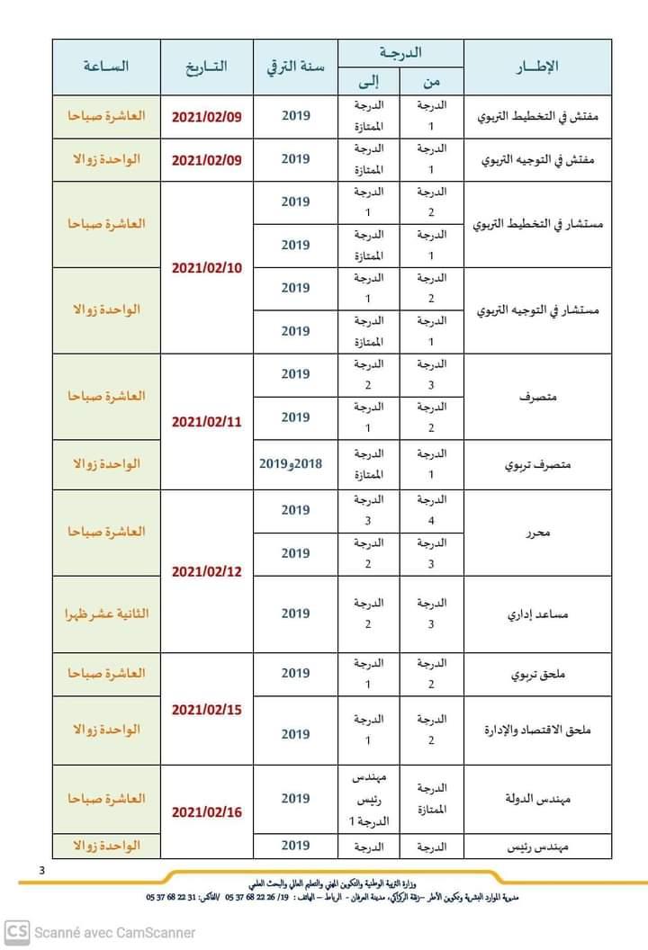 جدولة اجتماعات اللجان الإدارية المتساوية الأعضاء للنظر في الترقي بالاختيار برسم سنة 2019
