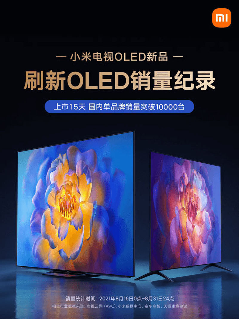Xiaomi's OLED TVs set a new record for occupying 50 percent of  the Chinese market!