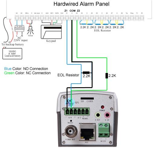 arindam bhadra how to use ip camera alarm i  o eol resistor wiring diagram eol resistor wiring diagram eol resistor wiring diagram eol resistor wiring diagram