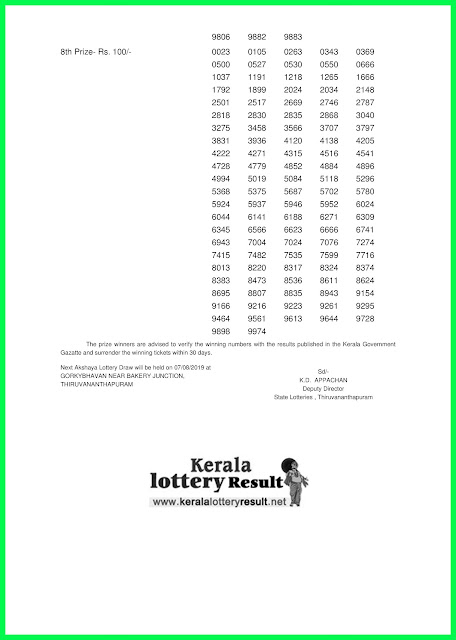 Kerala Lottery Results Akshaya Lottery Results 31-07-2019 AK-406