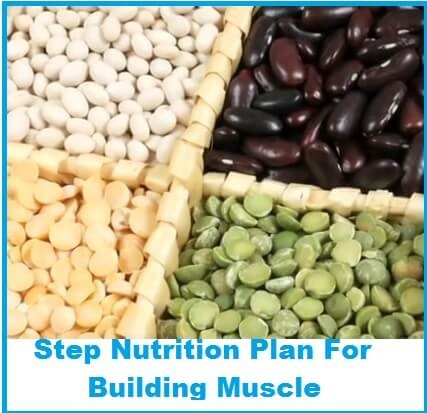 The 5-Step Nutrition Plan For Building Muscle